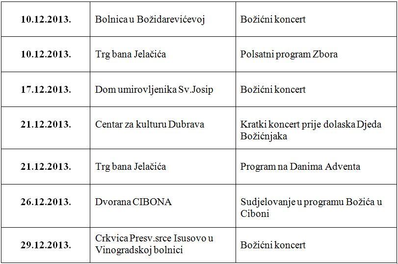evidencija nastupa-2013-str3